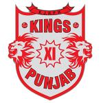 Kings XI Punjab Squad – IPL 2011